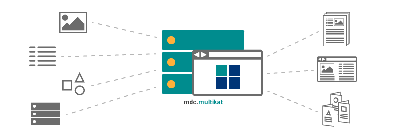 mdc.multikat Features