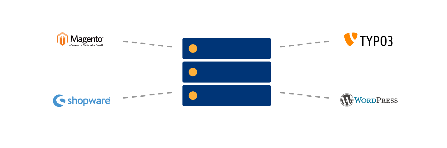 Schematische Darstellung von individuellem Service