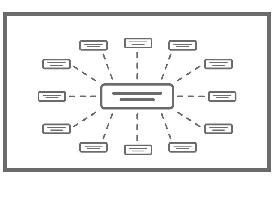 Symbol: Mindmap auf Chart Board